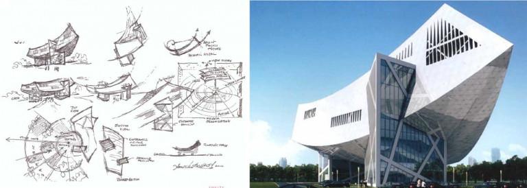 Năm 2010, Libeskind thiết kế Bảo tàng công nghiệp hiện đại Zhang ZhiDong xây dựng tại tỉnh Vũ Hán (Trung Quốc)